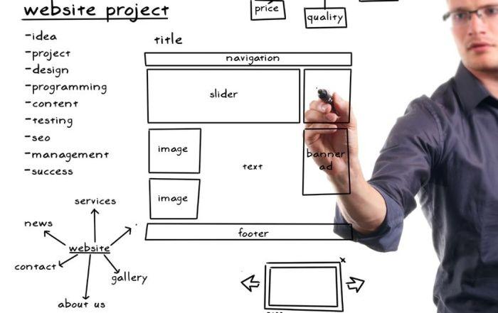 empresa-de-programacion-a-medida